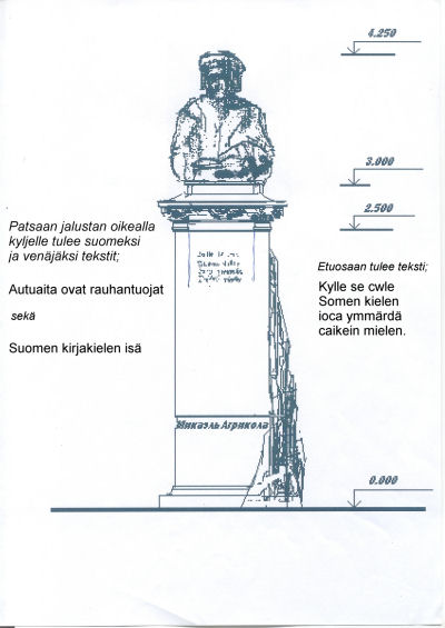 Muistomerkin tekstit.
